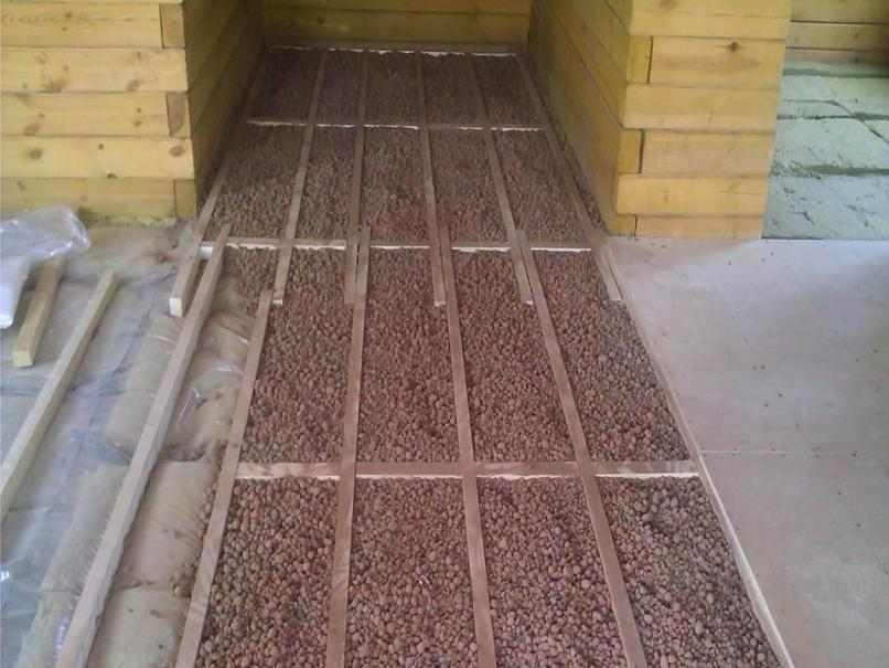Floor insulation ceramzit