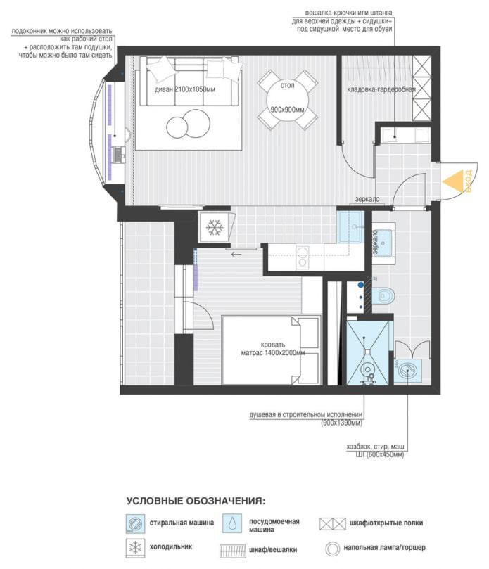 Asunto uudelleen suunnittelun jälkeen