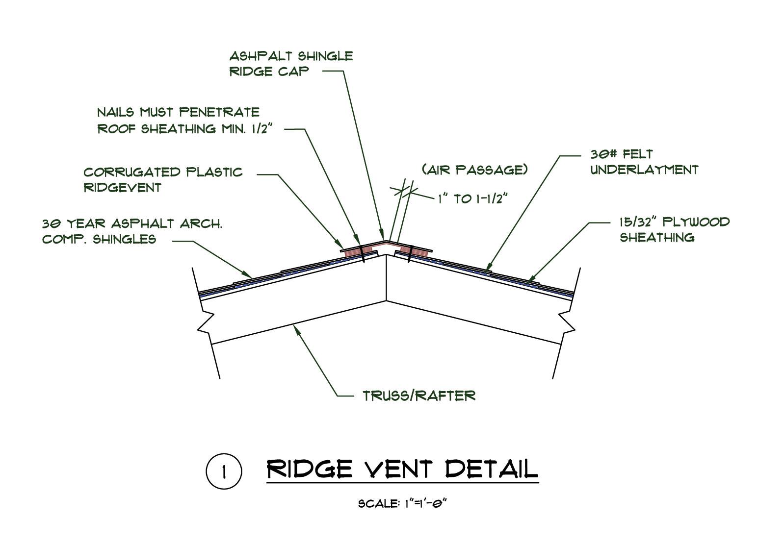 Roof Vents Vs Ridge Vents