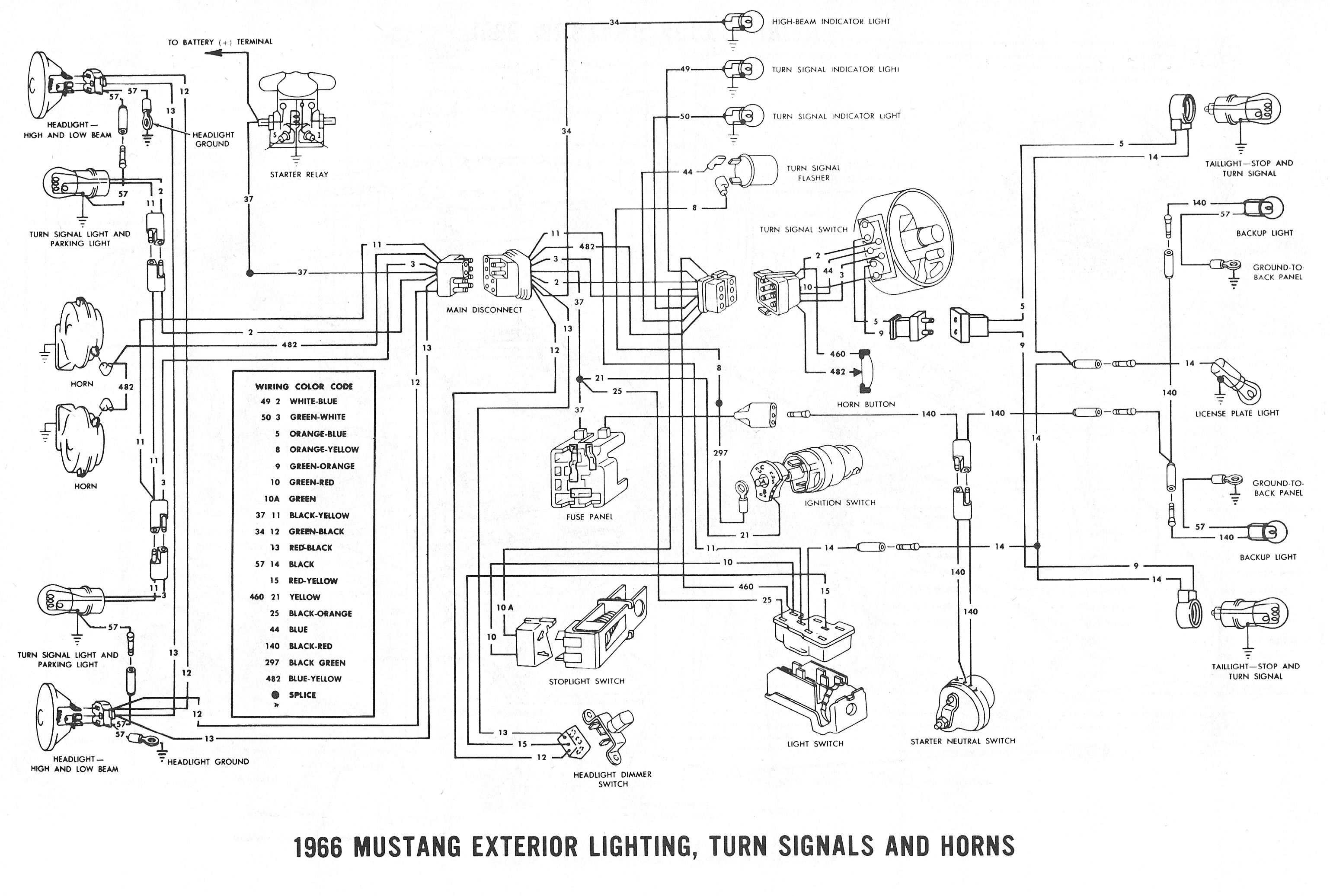 1972 Ford Mustang Wiring Diagram