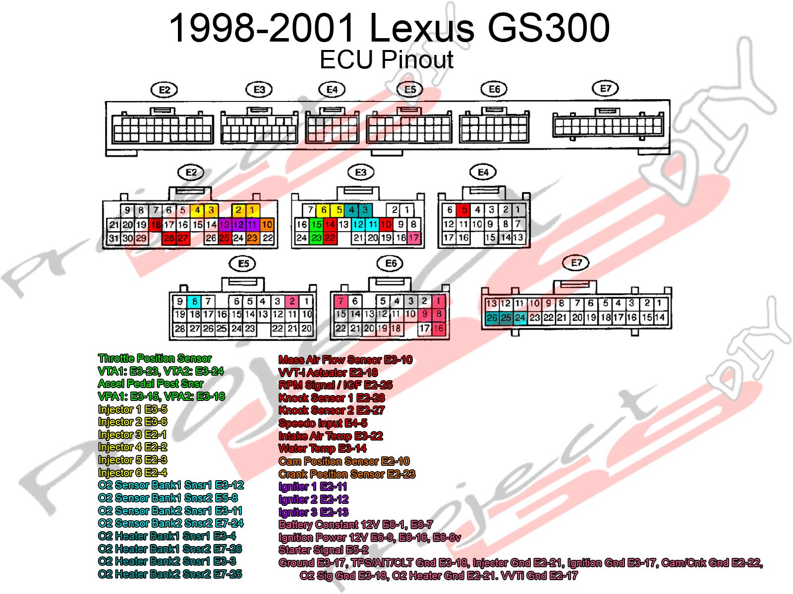 2001 Lexus Es300 Wiring Diagram Library Ford Xr3 Ranger