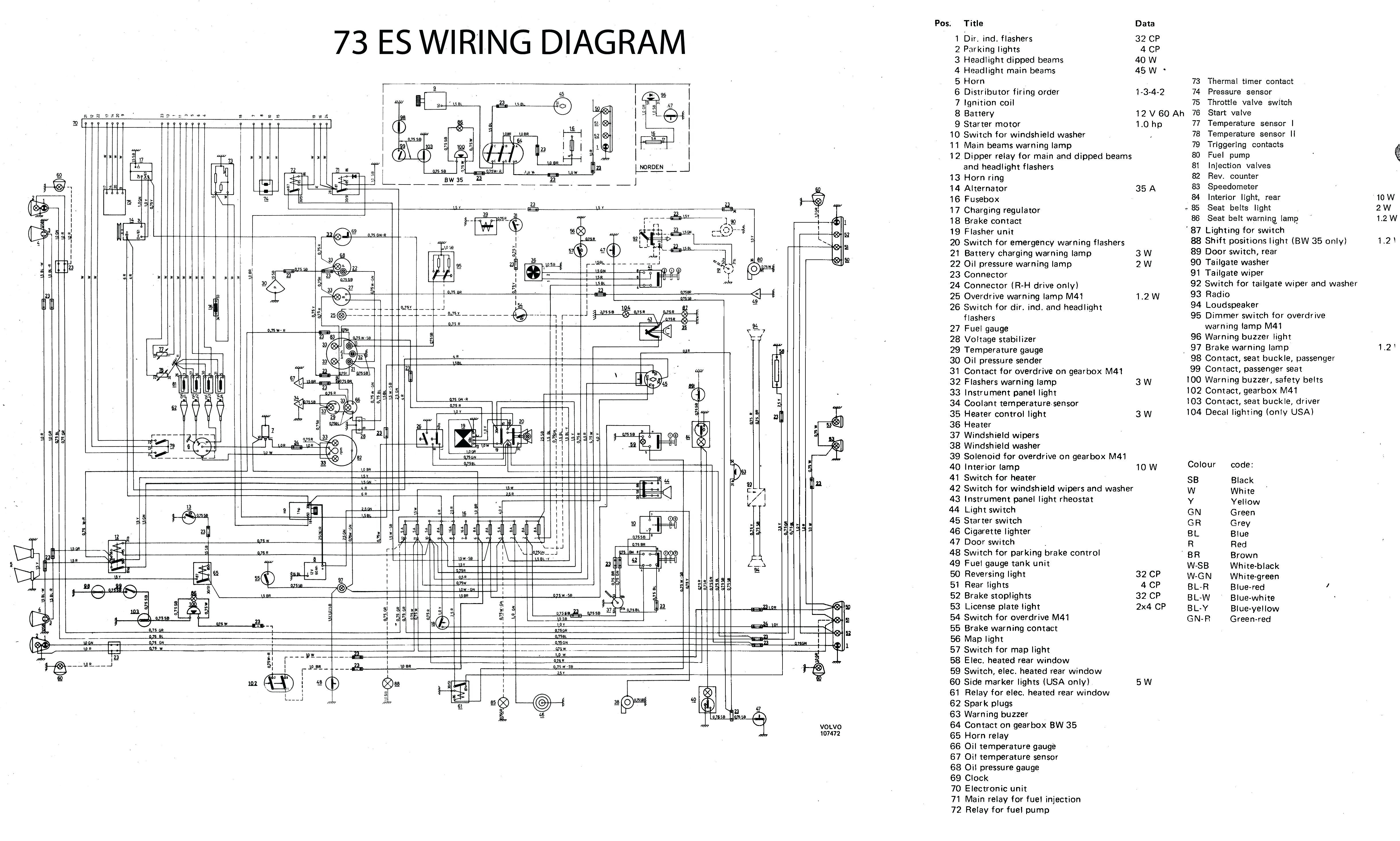 Volvo S60 Fuse Box Location Wiring Library Engine Diagram 2011 Enthusiast Diagrams U2022 2005 S80 Fuses 2001