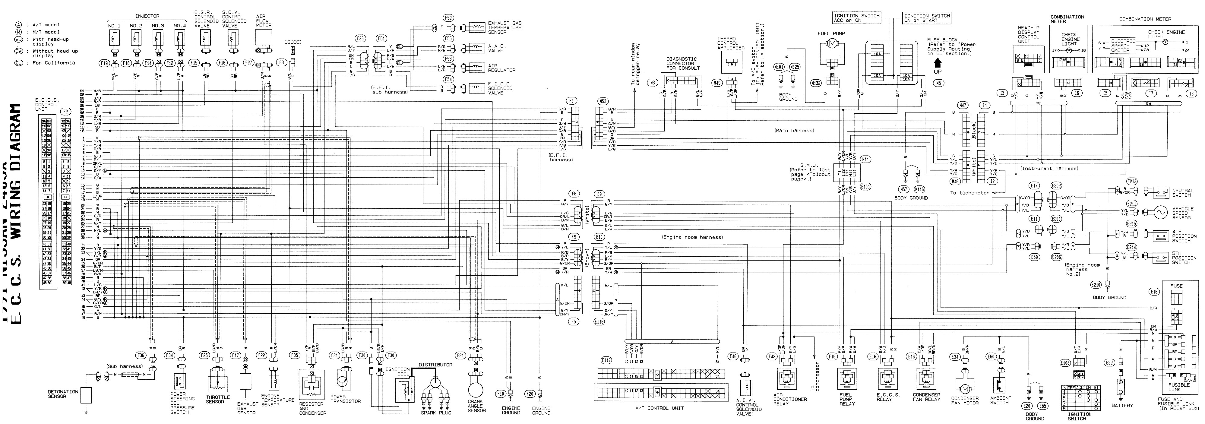 DIAGRAM] Nissan 240sx Wiring Harness Diagram FULL Version HD Quality  Harness Diagram - WIREELECTRICPDF.LECOCHONDOR.FRWiring And Fuse Database