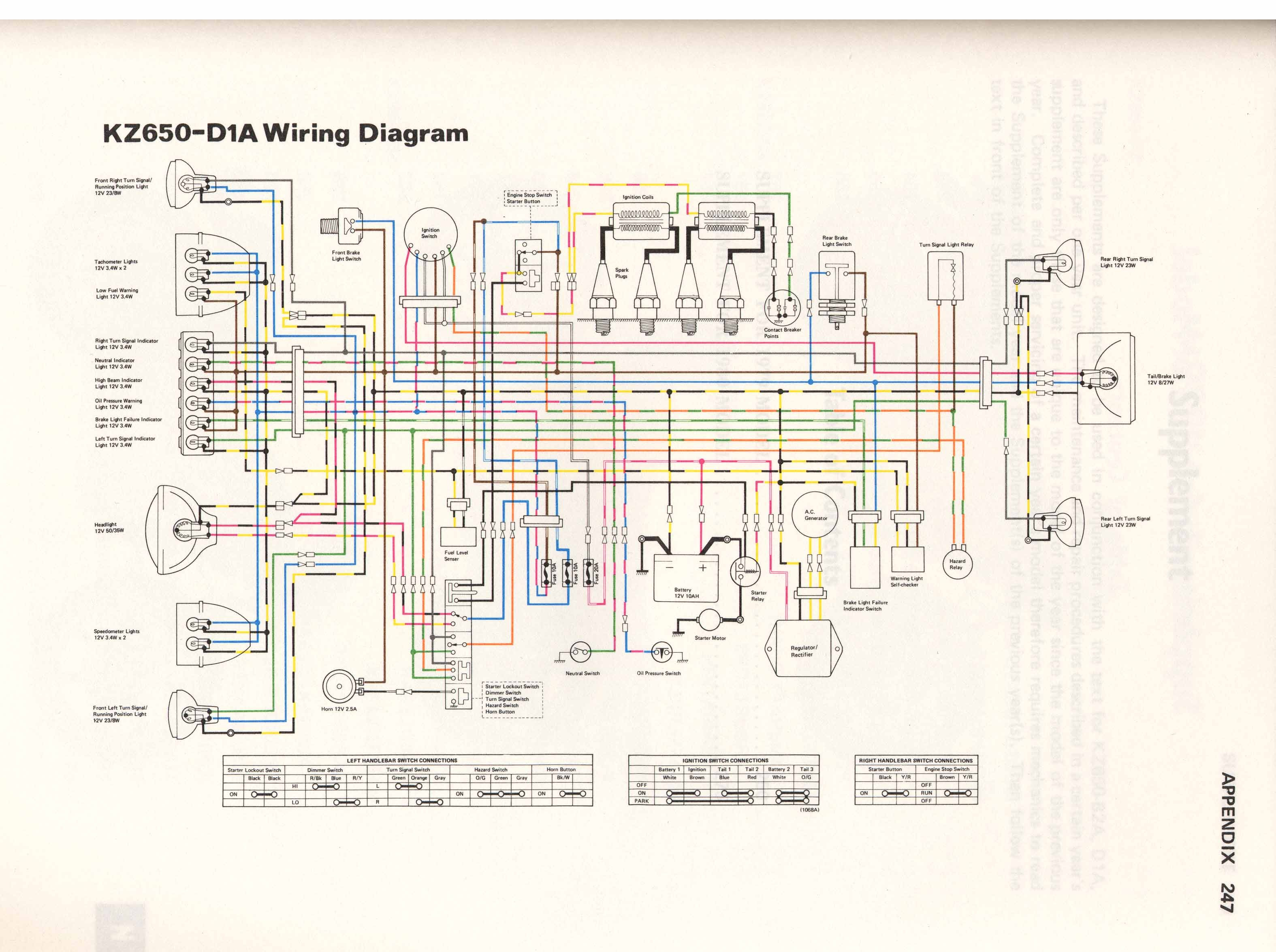 Twin Chopper Wiring Diagram Get Free Image About Wiring Diagram