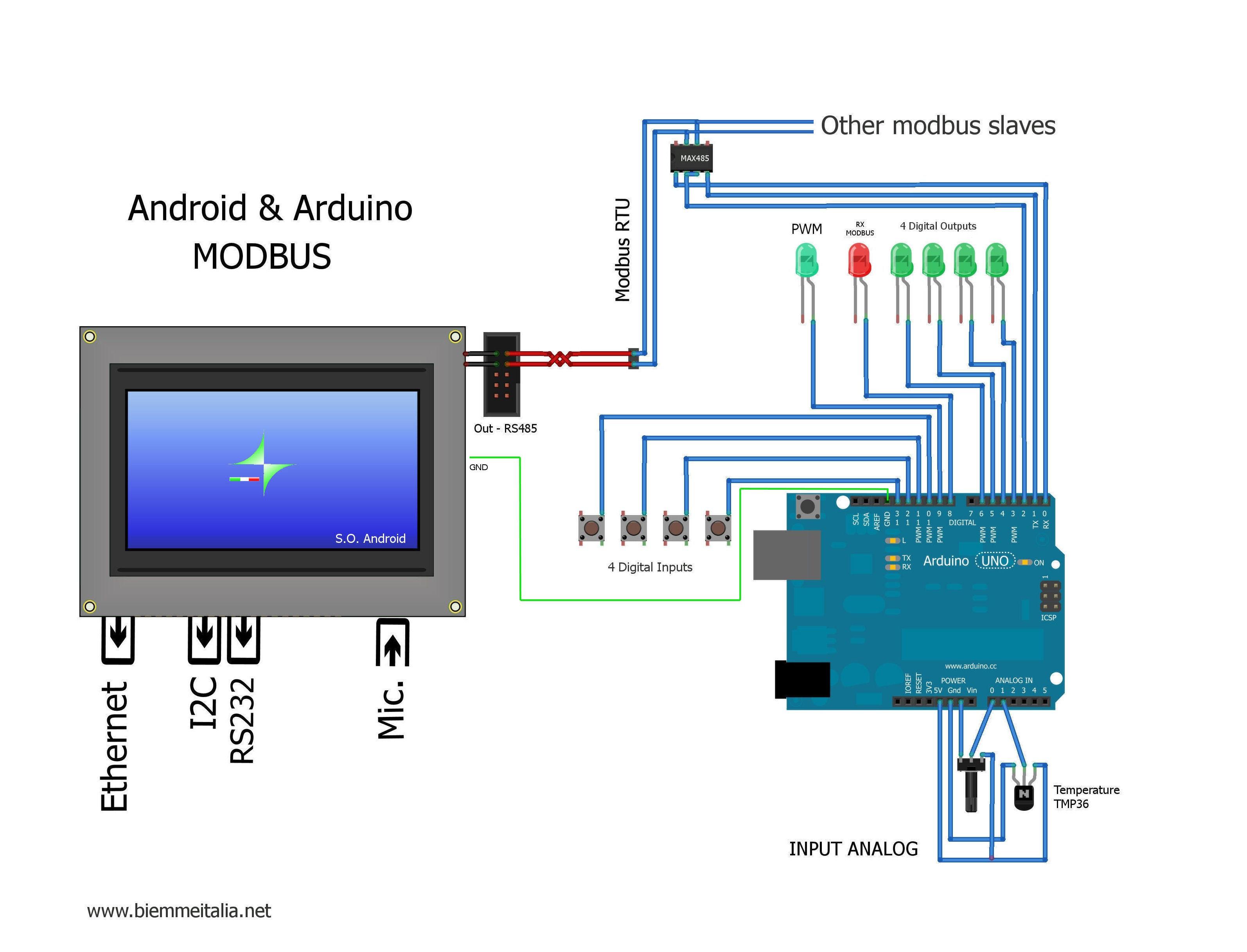 Modbus Wiring Rs485 How To Wire