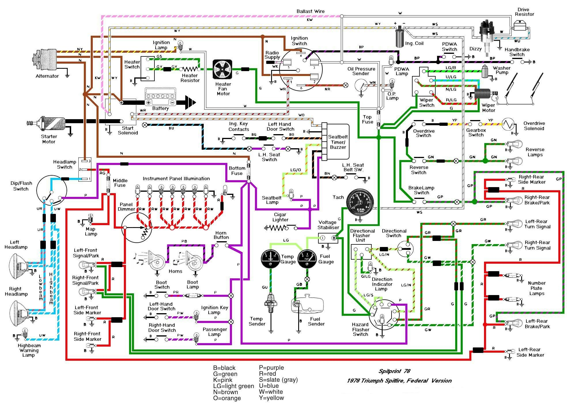 car auto wiring diagrams electrical diagrams forum u2022 rh woollenkiwi co uk auto electrical wiring diagrams auto electrical wiring diagrams