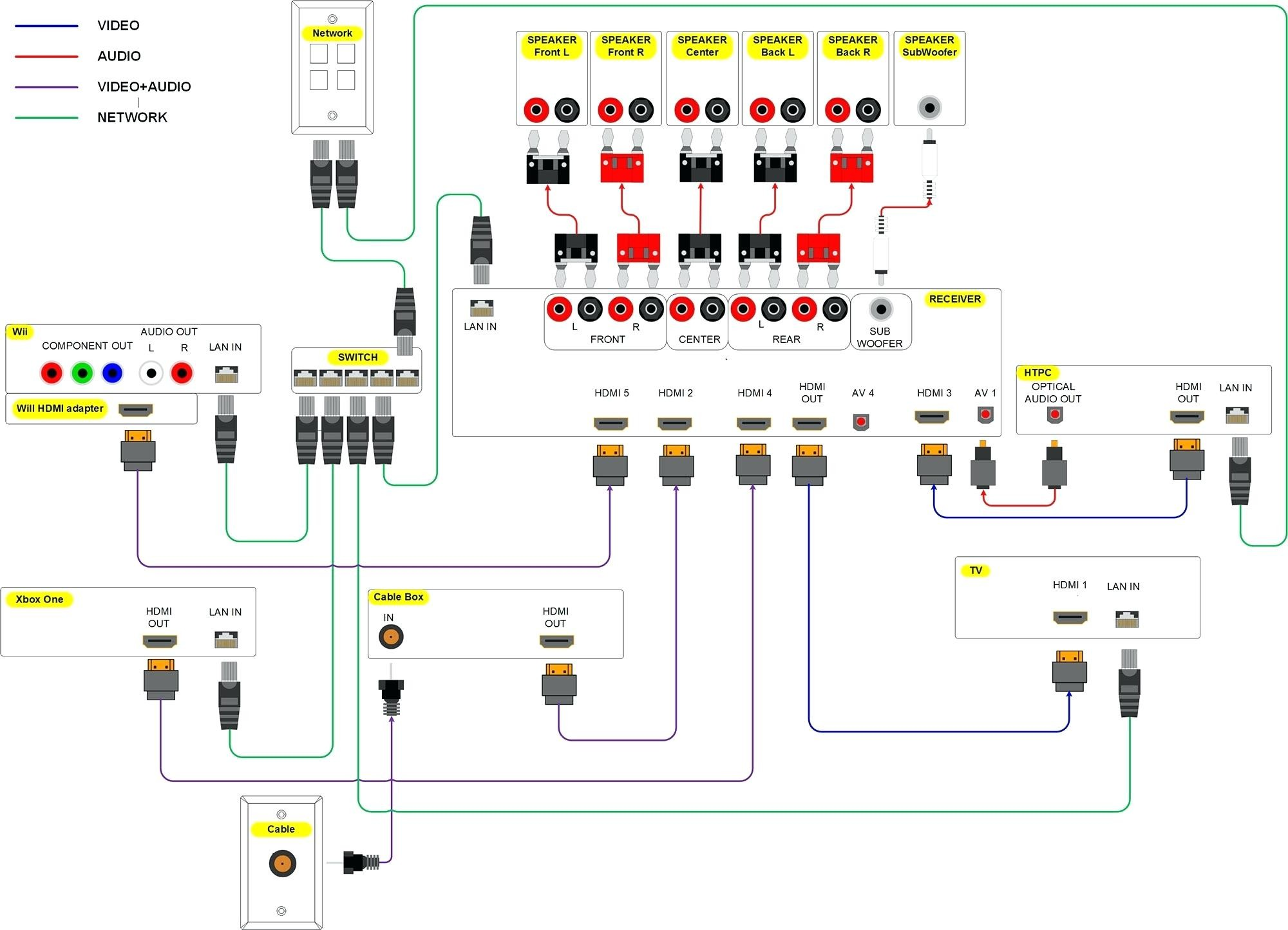 Av Wiring Diagrams Click For Car Audio Speakers Kenwood Diagram With Bose Surround Sound All Stereo