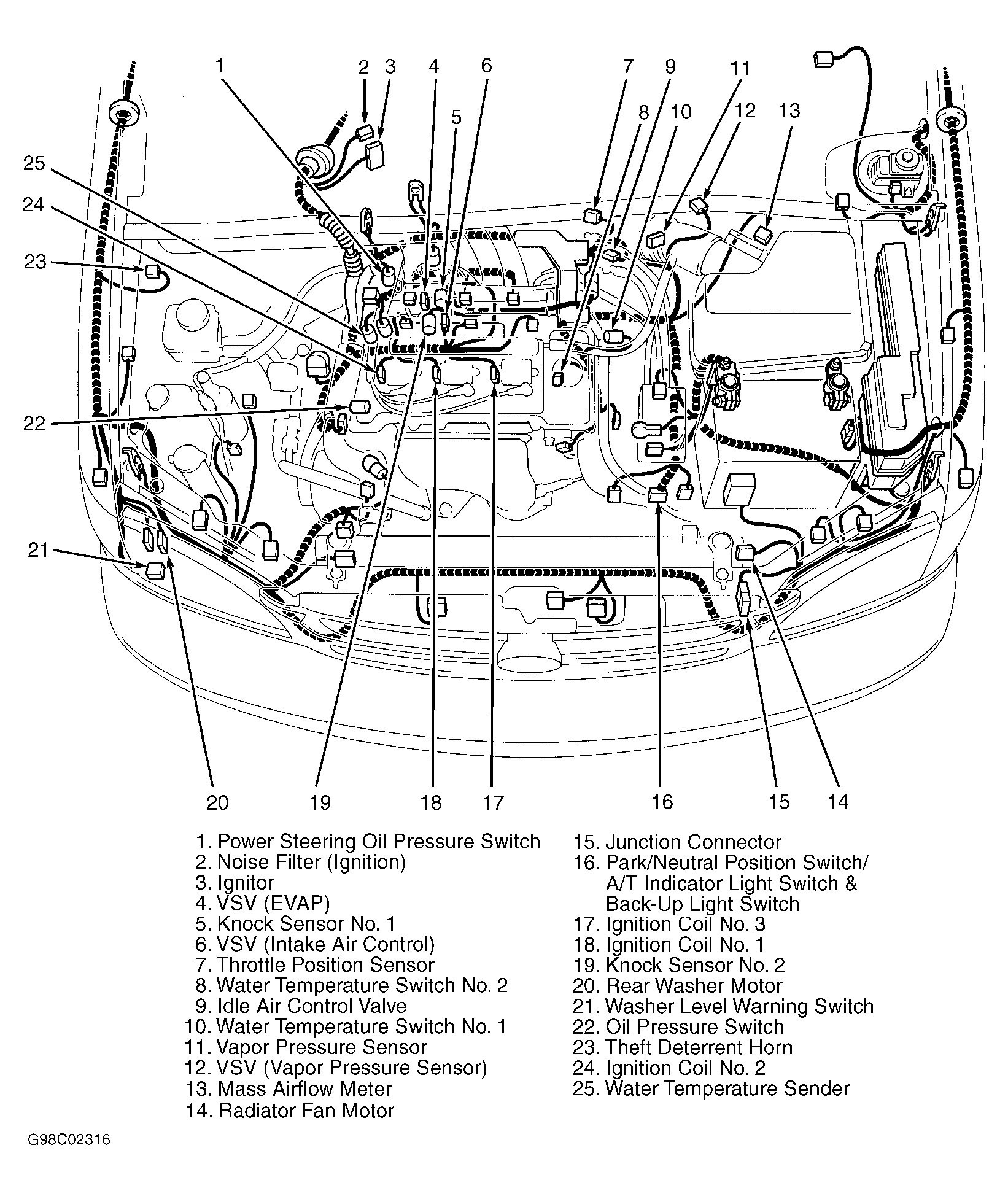 Cooling fan wiring diagram moreover 2006 toyota camry engine diagram rh savvigroup co
