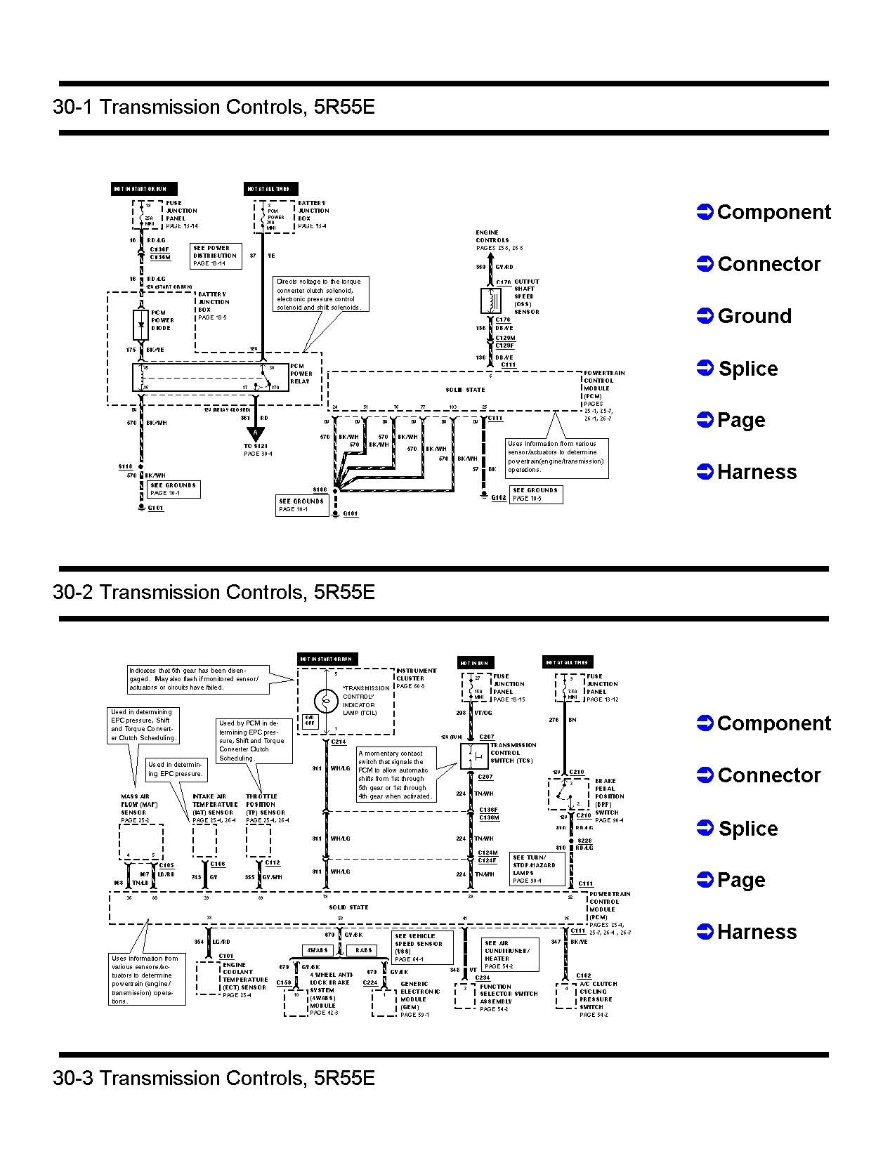 5r55e diagram learn wiring diagram effectively u2022 rh thegadgetgurus co Transmission Wiring Harness Cannon Plugs E40D Transmission Wiring Harness