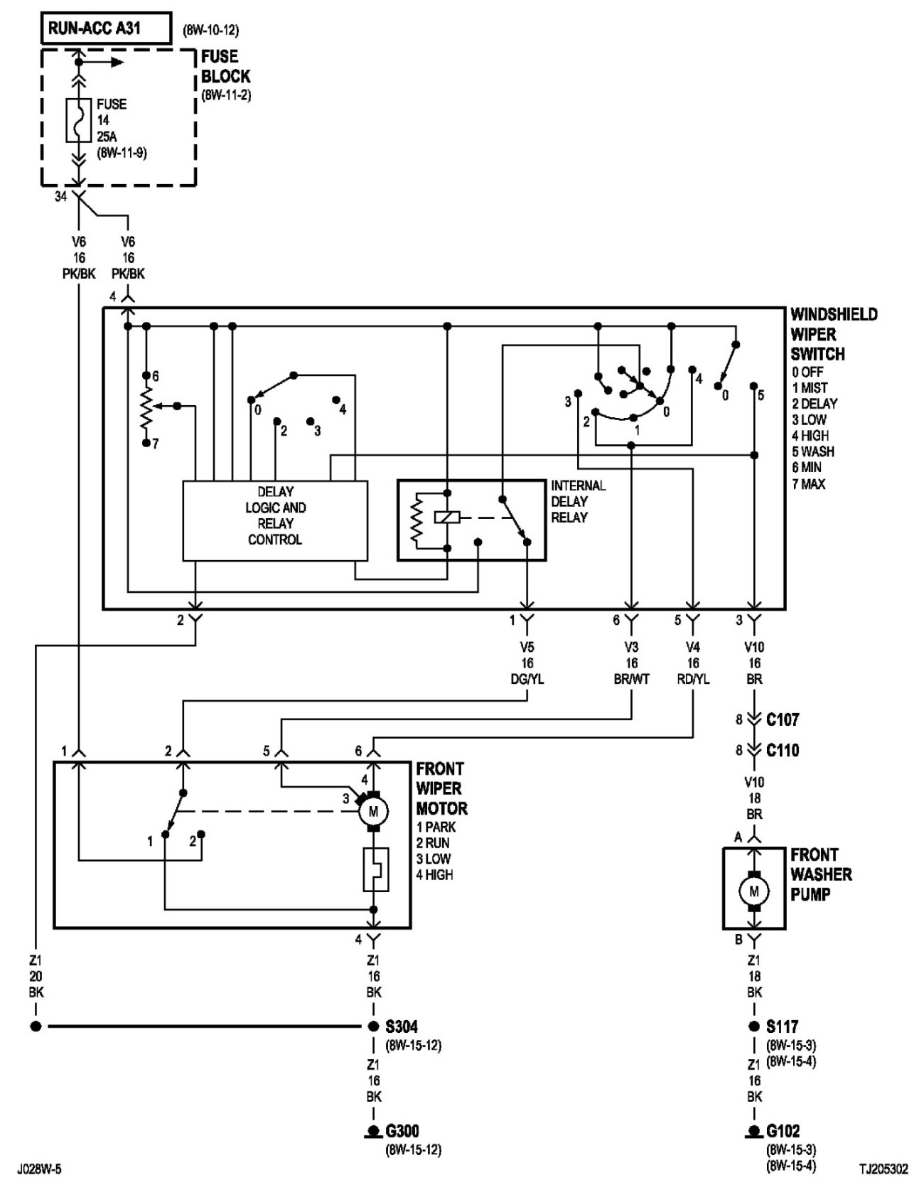 1994s 10 Wiring Schematics | Wiring Liry on