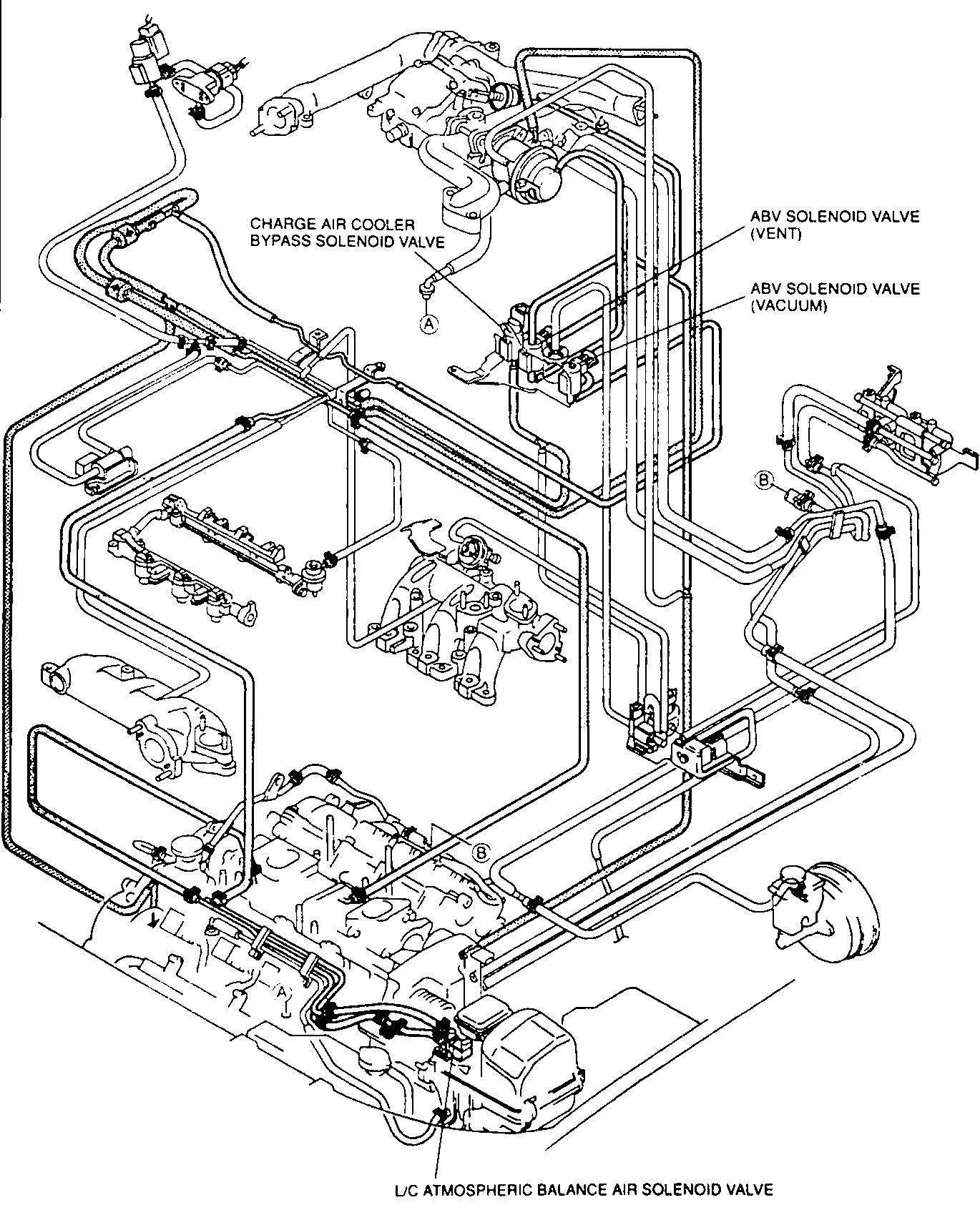 Mazda millenia engine diagram 2001 mazda millenia engine diagram rh detoxicrecenze 2001 mazda millenia engine