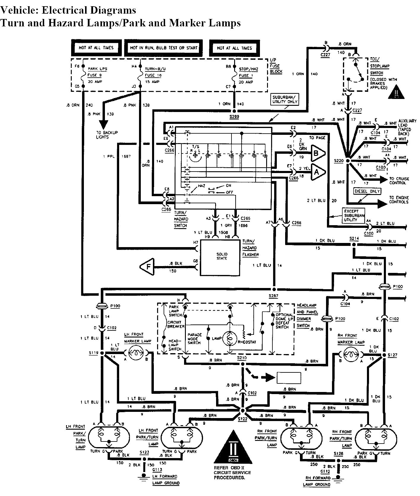 Blazer tail light wiring diagram wiring data