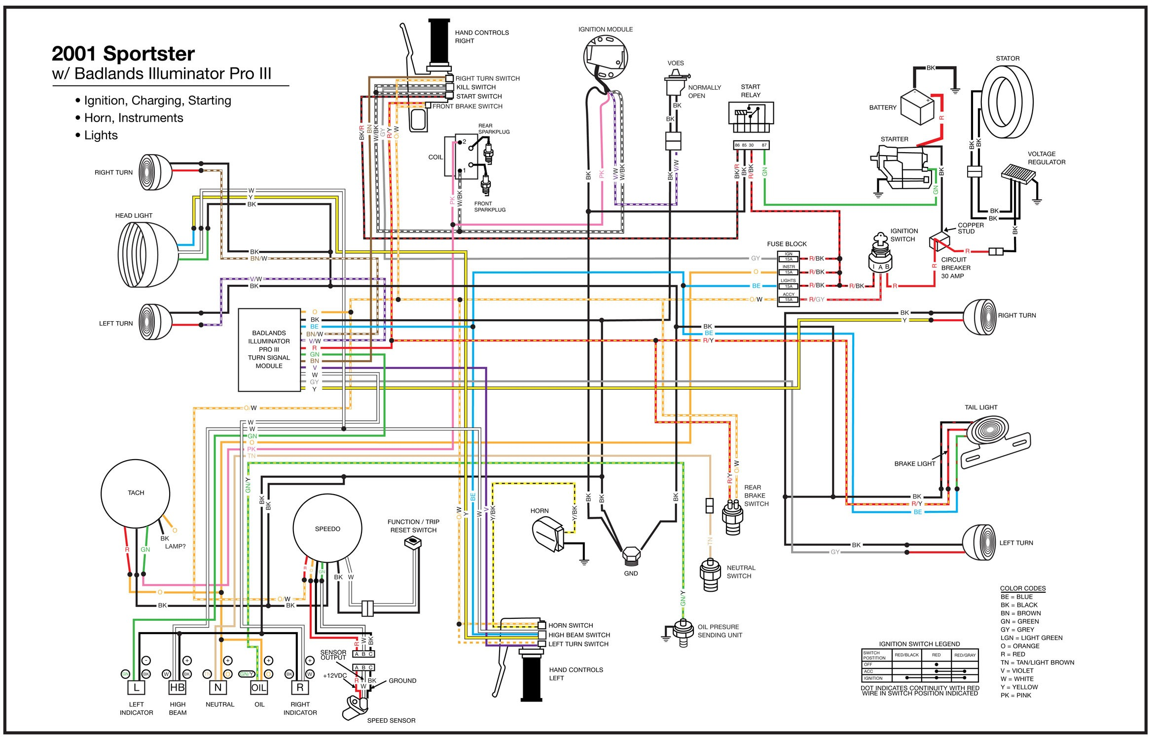 Harley Wiring Harness Diagram - Wiring Diagrams Value on