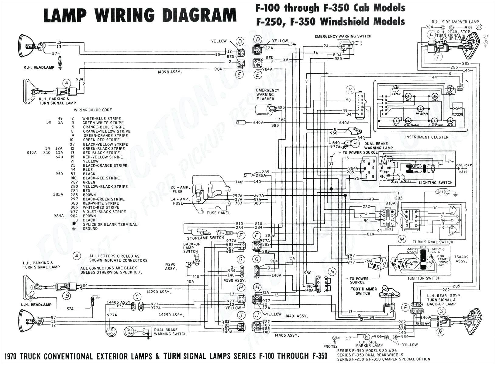 Fabulous Dohc Cb750 Wire Diagram Electronic Schematics Collections Wiring Digital Resources Sapredefiancerspsorg