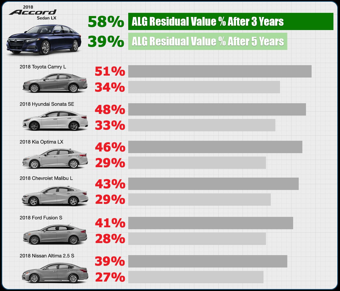 Lowest Car Insurance Rates