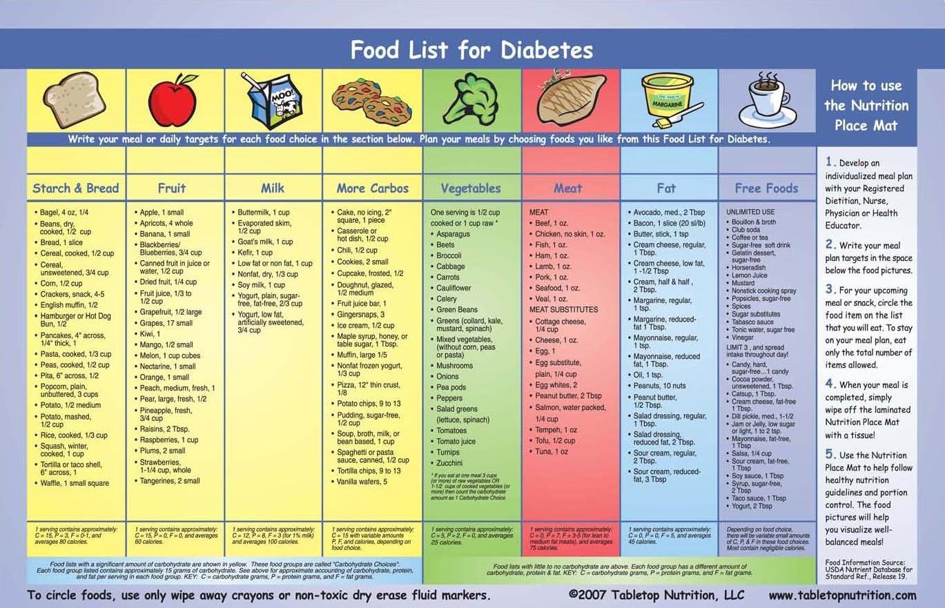 Tabletop Nutrition Printable