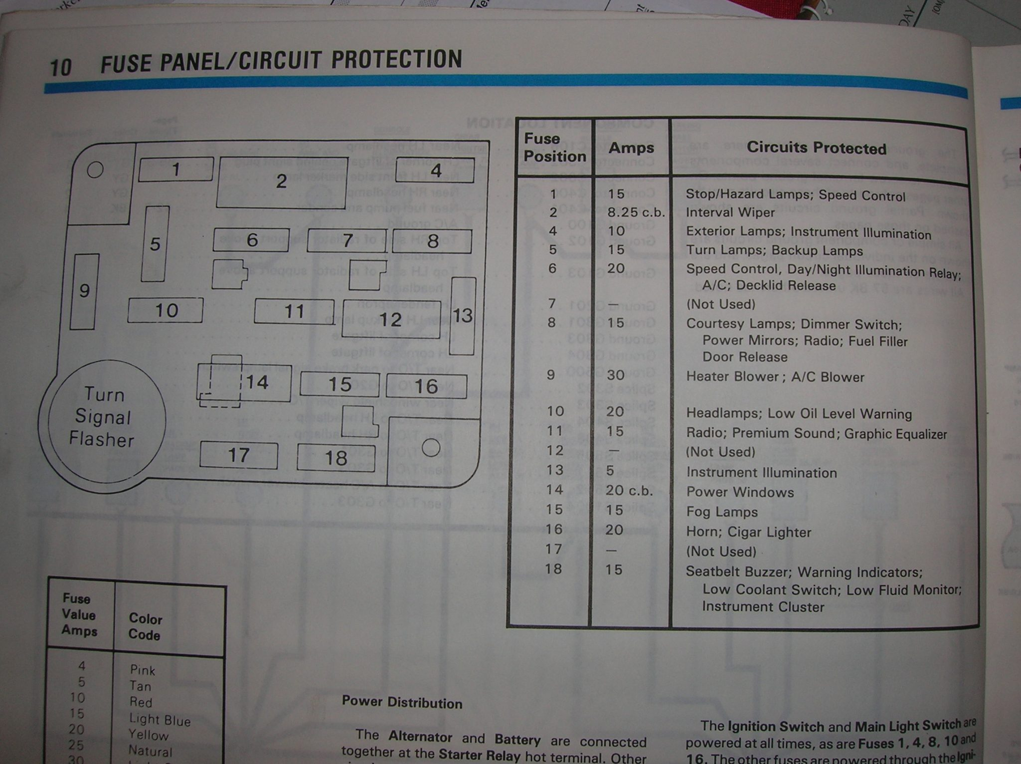 95 Ford Taurus Fuse Panel Diagram Wiring Library 04 Box