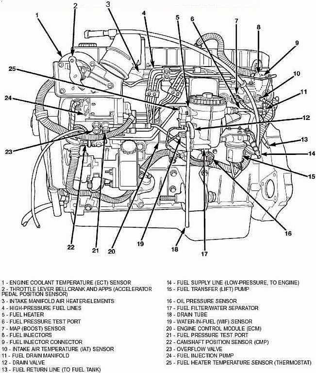 System Isx Fuel Diagram