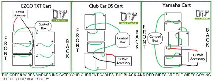 Golf Cart 36 Volt Ezgo Wiring Diagram