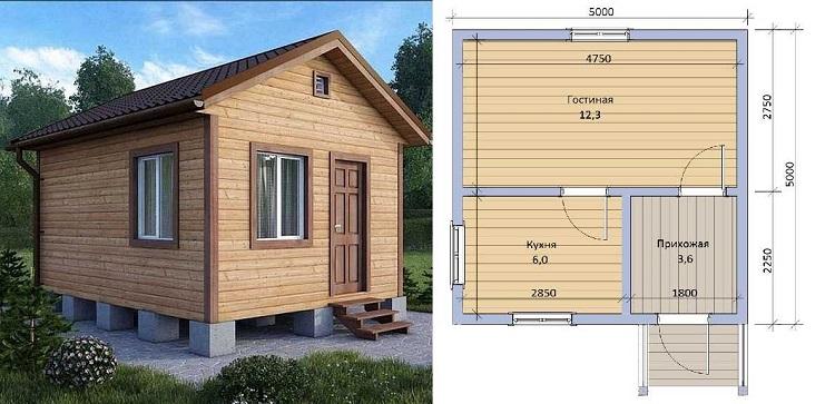 Rumah pedesaan satu lantai
