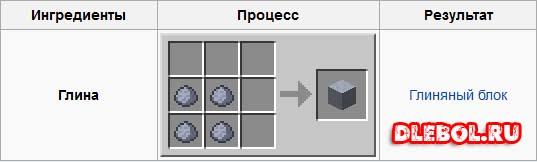 Крафт глиняного блока