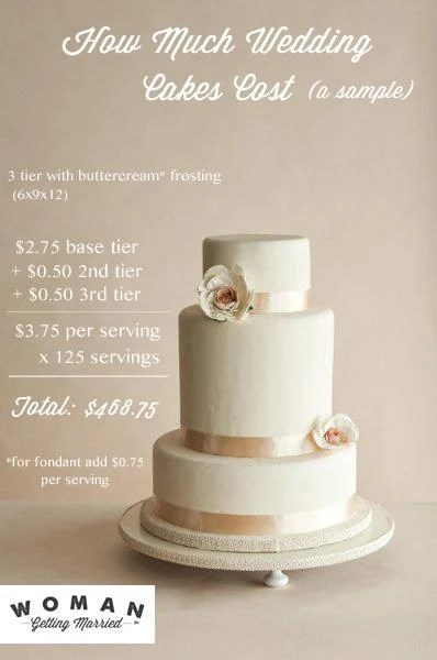 How Much Do Wedding Cakes Cost    Woman Getting Married how much do wedding cakes cost