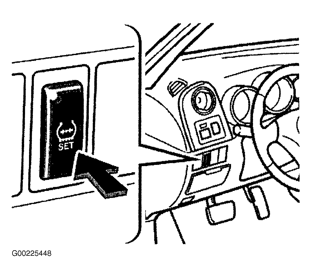 Fig 15 locating tpm system reset switch 2005 08 land cruiser sequoia