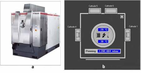 Sensorized Future   Sensing of temperature and pressure in harsh     The equipment is a semiindustrial machine comprising six arc cathodes  2 3   C5