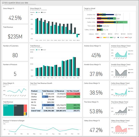 Sample Forecast Metrics Monthly Actuals Vs