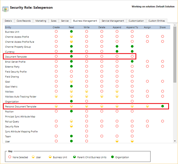 Database Security Audit Checklist