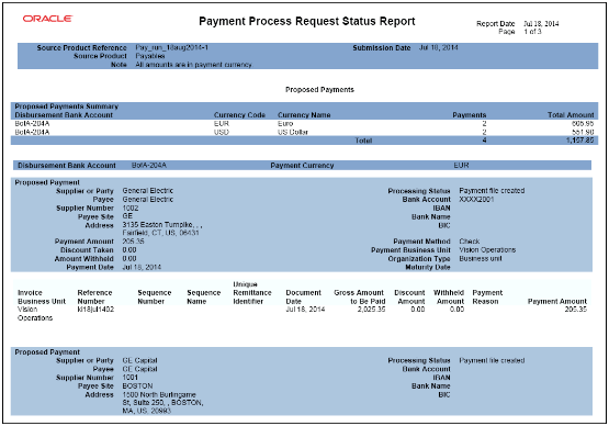 Format Request Letter Formal Payment