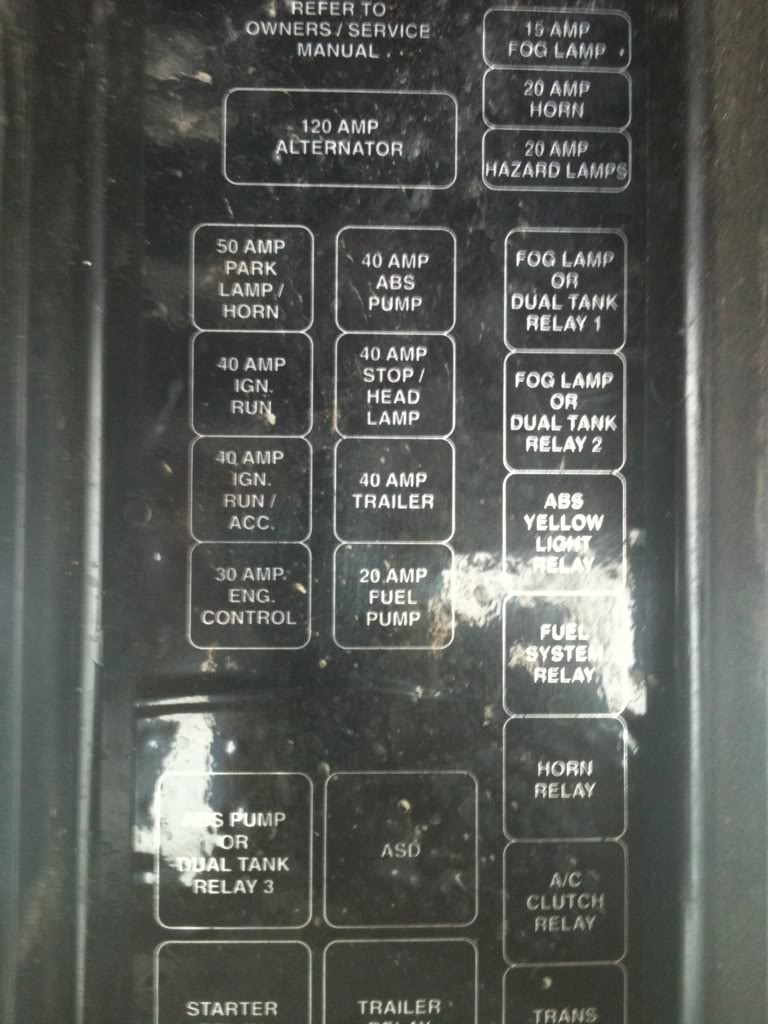 1999 Sterling Truck Wiring Diagram Fuse Box