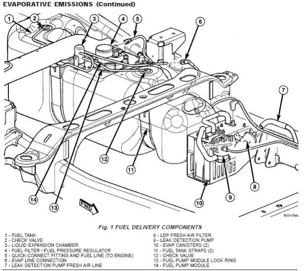 2000 Dodge Intrepid Parts Diagram