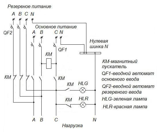 Anslutningsdiagram AVR på en start 380V