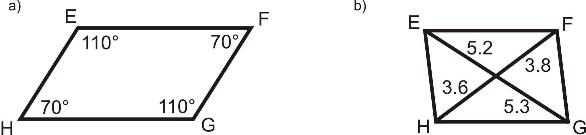 Alternate Parallelogram Interior Angles