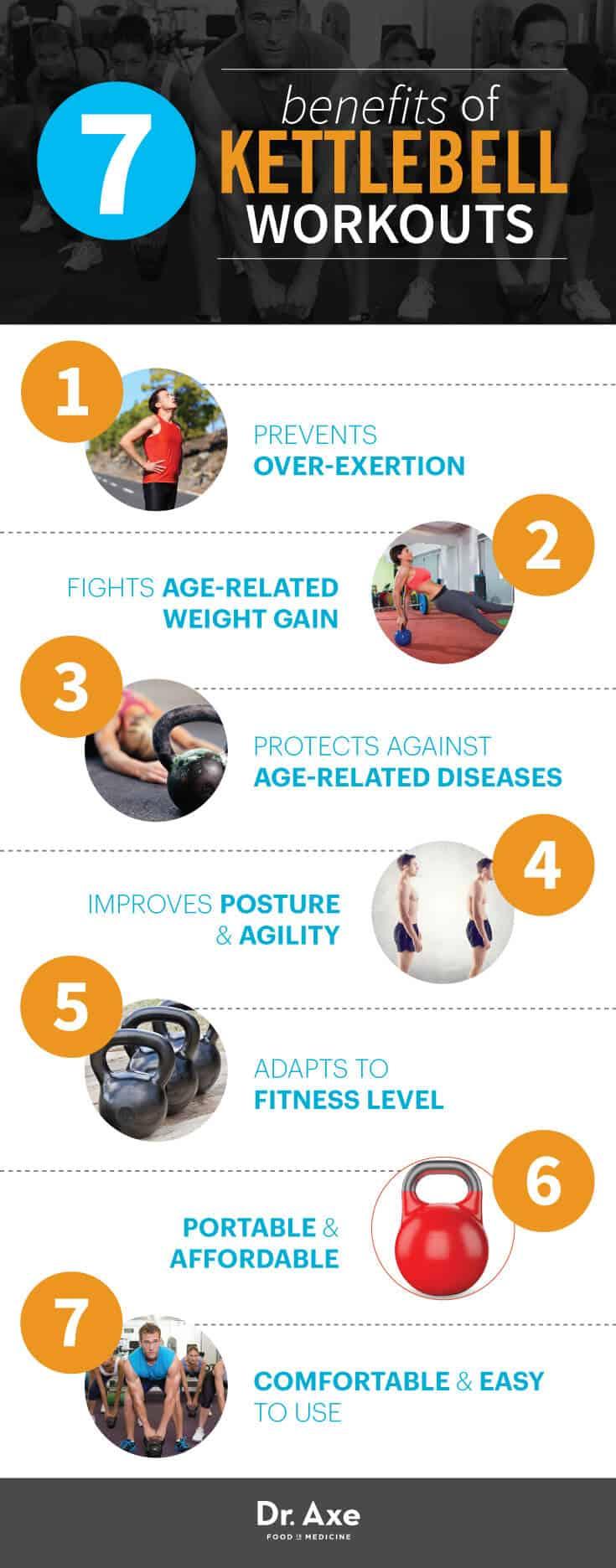 20 Min Kick Butt Kettlebell Workout