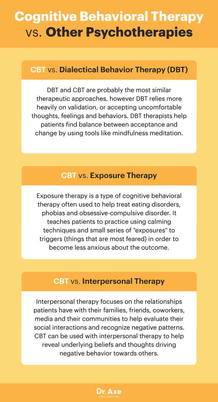 Cognitive Beh Vi L R Py Benefits Techniques Dr Xe