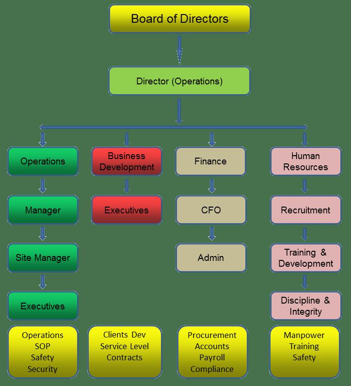 Executive Protection K9