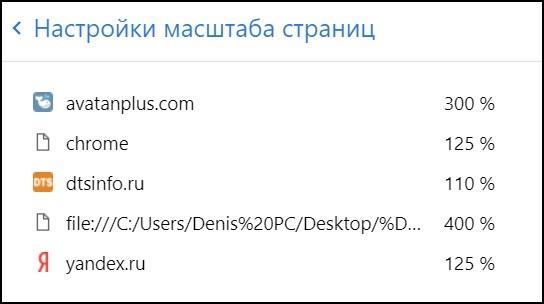 Yandex-browser instellen standaardschaal