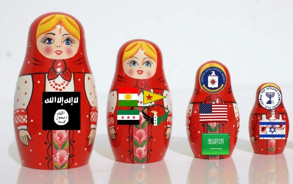 "Syrian Civil War explained with ""Russian Dolls"" 