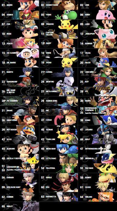 Calendario De Juegos Nintendo Switch 2018