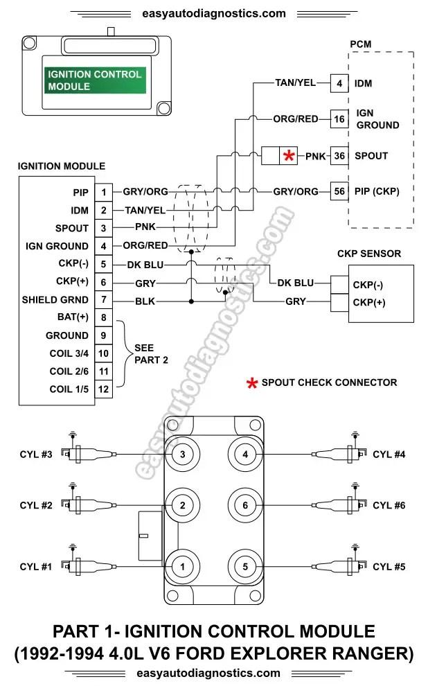 Firing 1994 Ford Order Spark Plug Diagram 40l Ranger