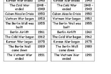 Vietnam war timeline posted by pam the wednesday wars original 3582520 4gresize450300 ibookread ePUb