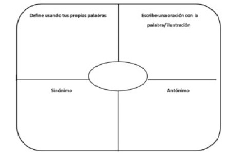avid vocabulary concept map » 4K Pictures | 4K Pictures [Full HQ ...