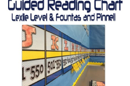 Image Result For Lexile Conversion Chart Fountas And Pinnell Reading