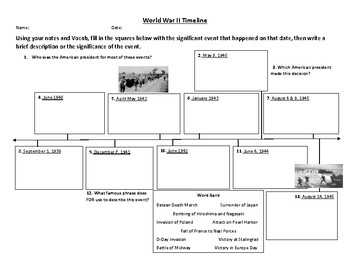 World War II Timeline Activity by History Hustle | TpT