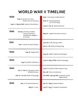 World War II Timeline (with dates) by Kathleen Gomes | TpT