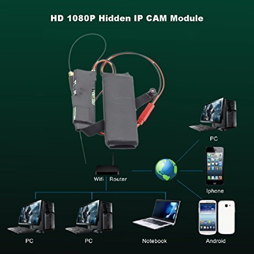 Wireless Security Camera System Iphone