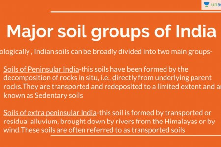 Major soil groups of india path decorations pictures full path on the outline map of india identify the soil types marked by on the outline map of india identify the soil types marked by and write their names in the altavistaventures Gallery