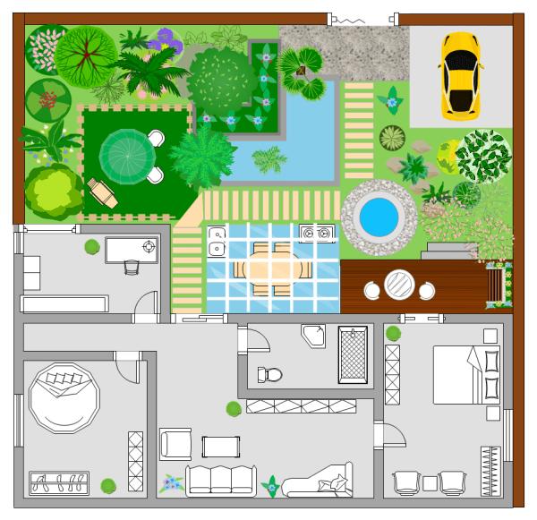Design Your Own Garden Software